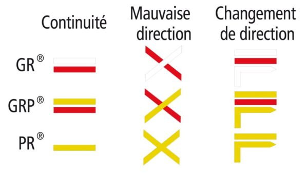 ViaCluny.fr